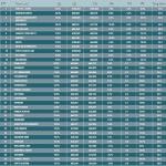 Bảng xếp hạng những thành phố đáng sống nhất tỉnh British Columbia