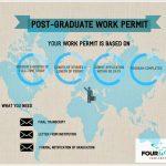 Du học Canada: Lưu ý để tìm được việc sau khi tốt nghiệp_24.01.2017